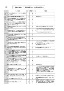 ドリームケアデイセンター茨木2018保護者様アンケート結果
